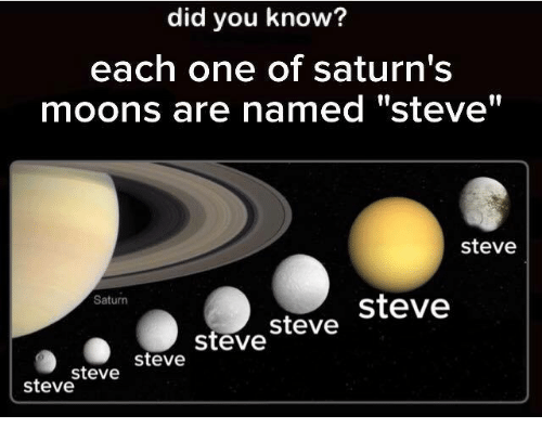 Did You Know Each One Of Saturn's Moons Saturn Meme