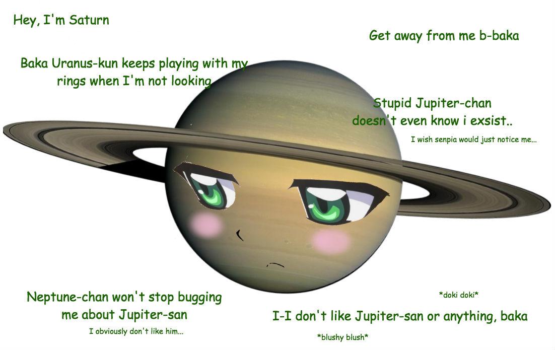 Hey, I'm Saturn Baka Uranus Saturn Meme
