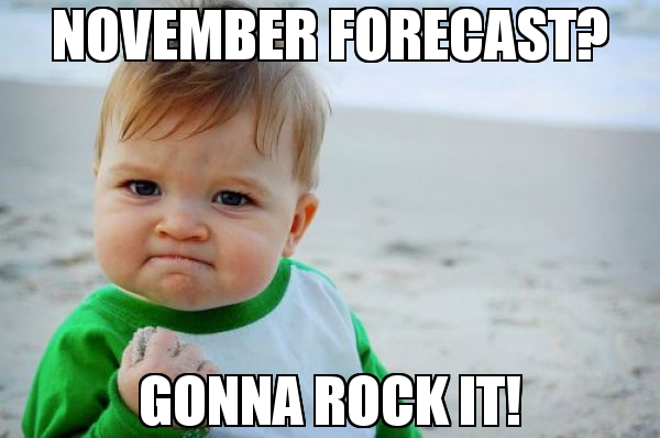 November Forecast Goona Rock November Meme